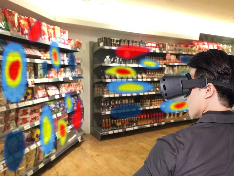 Eye tracking in retail using an VR headset