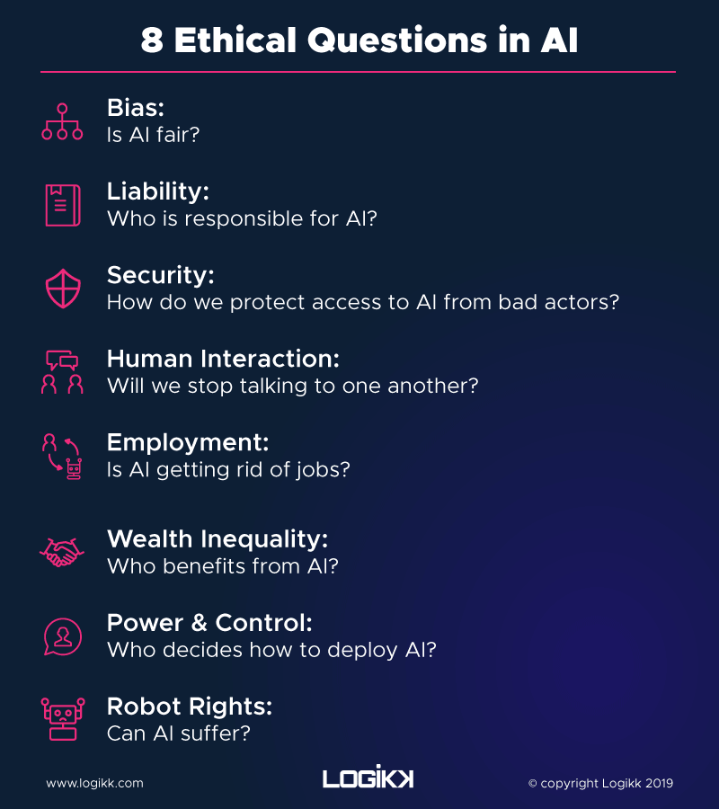 Ethical Questions in AI List